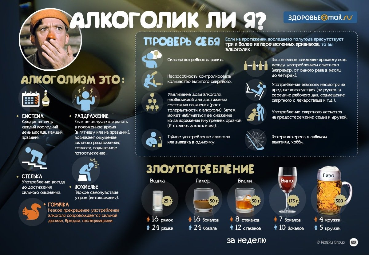 остеопатия алкоголизма